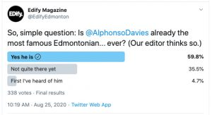 The results of the Edify Magazine poll.