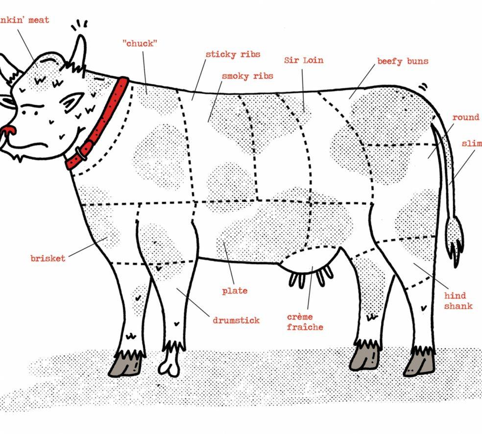 How To: Prepare Alberta Beef
