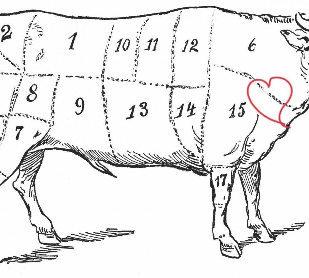 A Meaty Debate